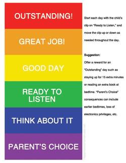 color clip chart